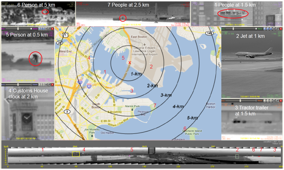 The WISP display presents imagery taken by a WISP sensor mounted on a tower located at the center of the map. The figure provides the ranges at which the images were captured around Boston Harbor. Moving targets are encircled in red.