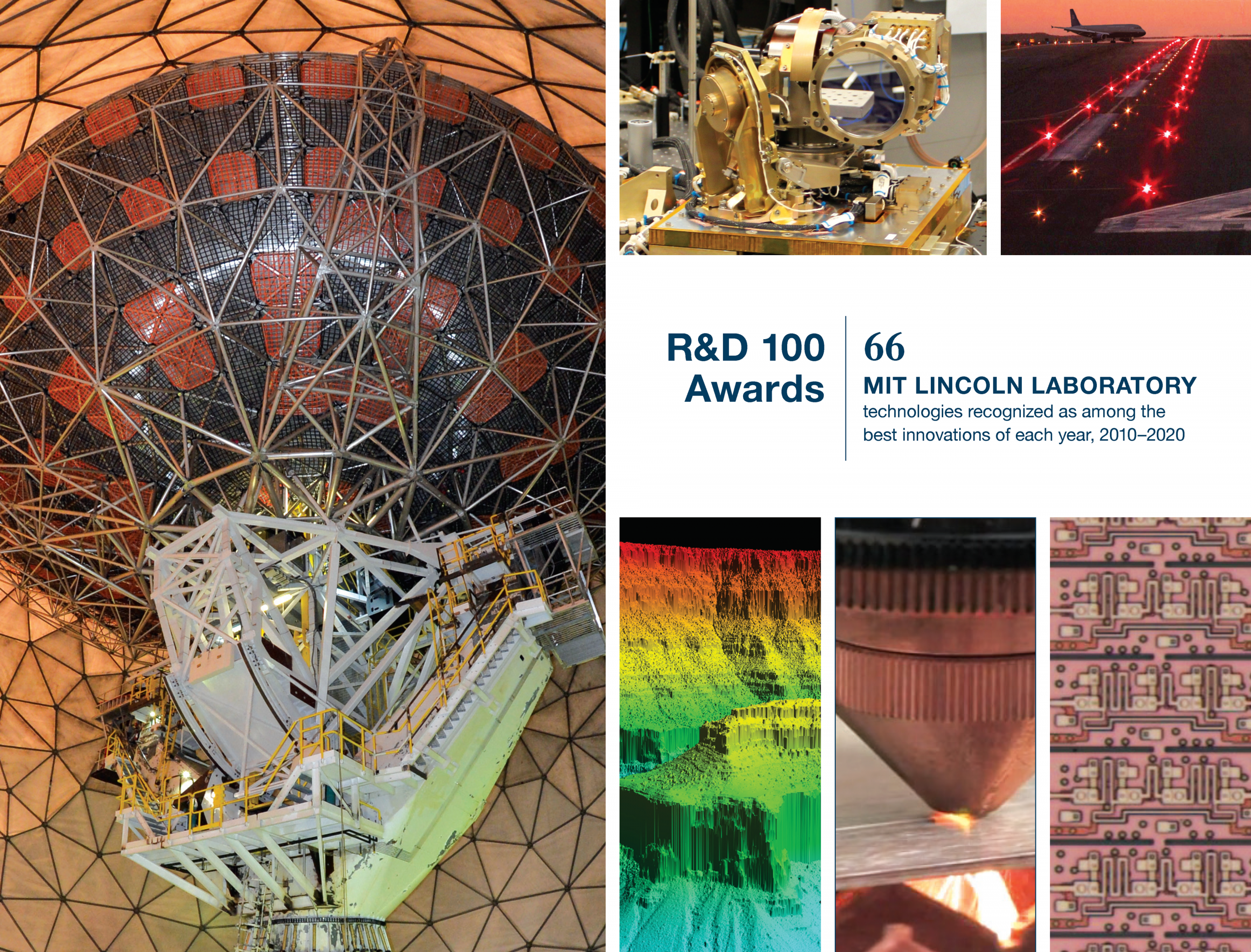 2020 R&D100 Awards Booklet Cover