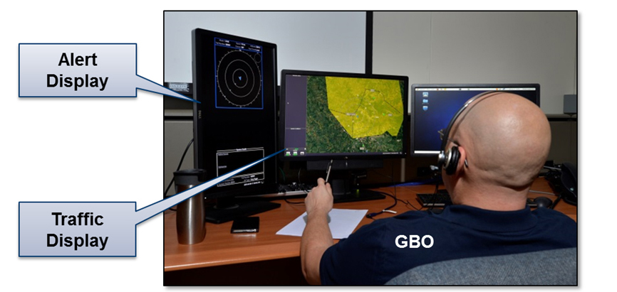 The GBSAA operator (shown above) views data from radars, and then communicates with the UAS pilot and the air traffic controller the best method to maneuver to avert possible collisions.