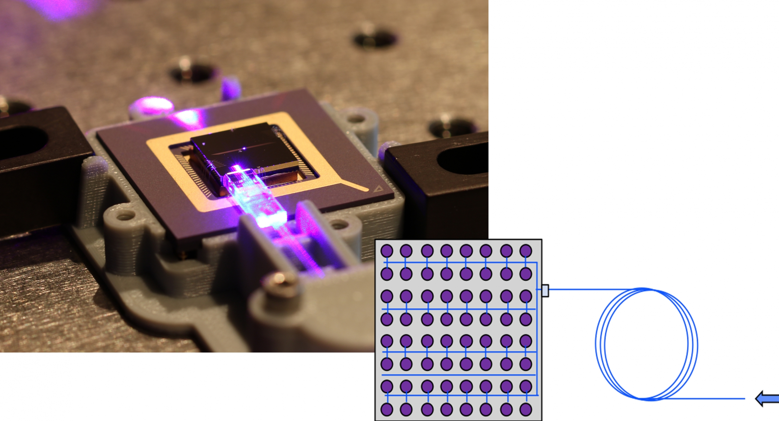 Integrated Photonics May Light The Way To Quantum Computing Mit Circuits Have Revolutionized World Of Electronics And While Chip Developed At Laboratory Left Is A Proof Concept