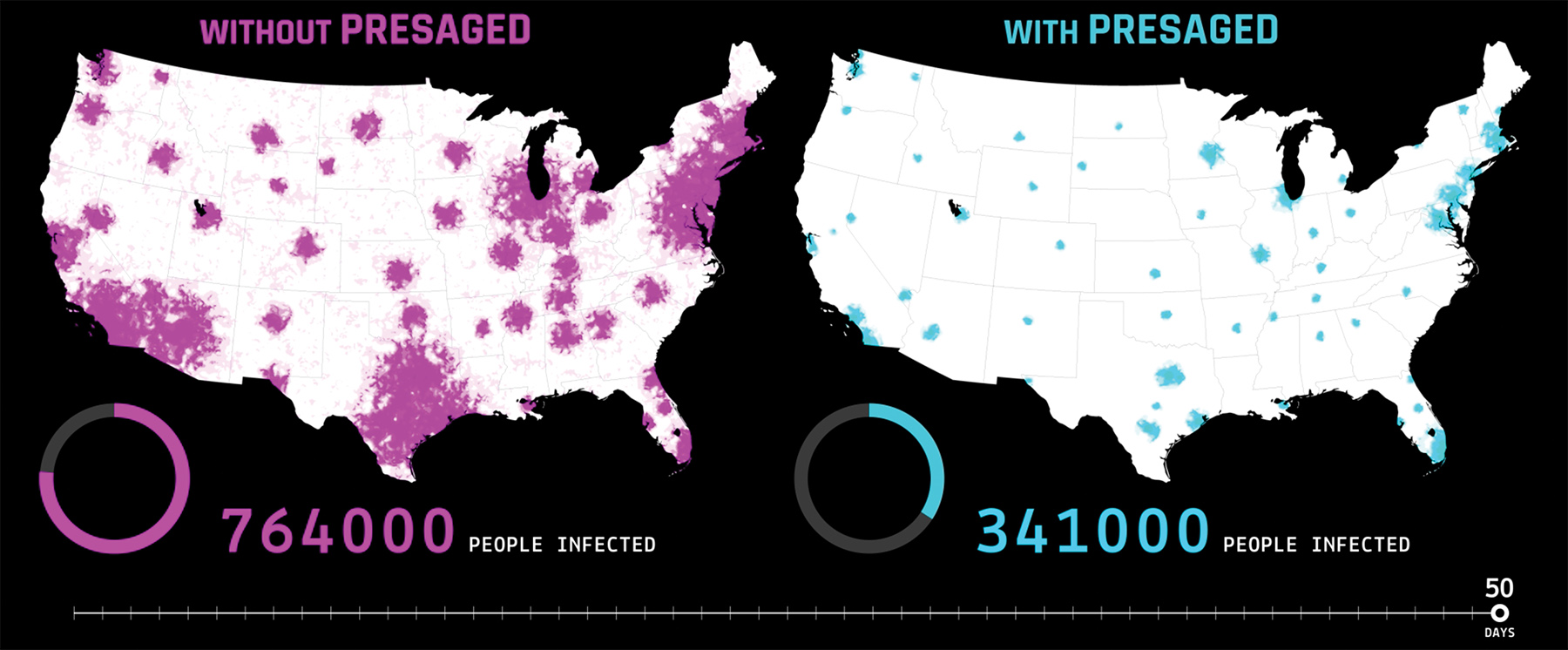 Graphic showing disease spread