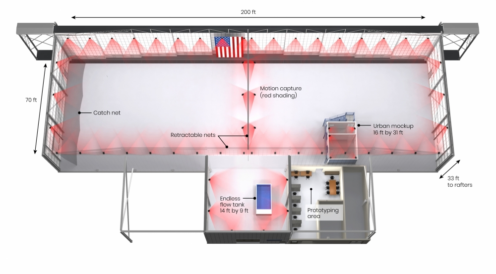 The illustration shows the layout of the Autonomous Systems Development Facility.
