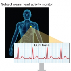 Subjects using PRESAGED-enabled wearable devices could someday receive notifications of oncoming illnesses, such as those caused by viruses or bacteria.