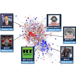 A map showing connections in the form of red and blue circles and grey lines among foreign Twitter accounts likely to be engaging in influence operations activities.