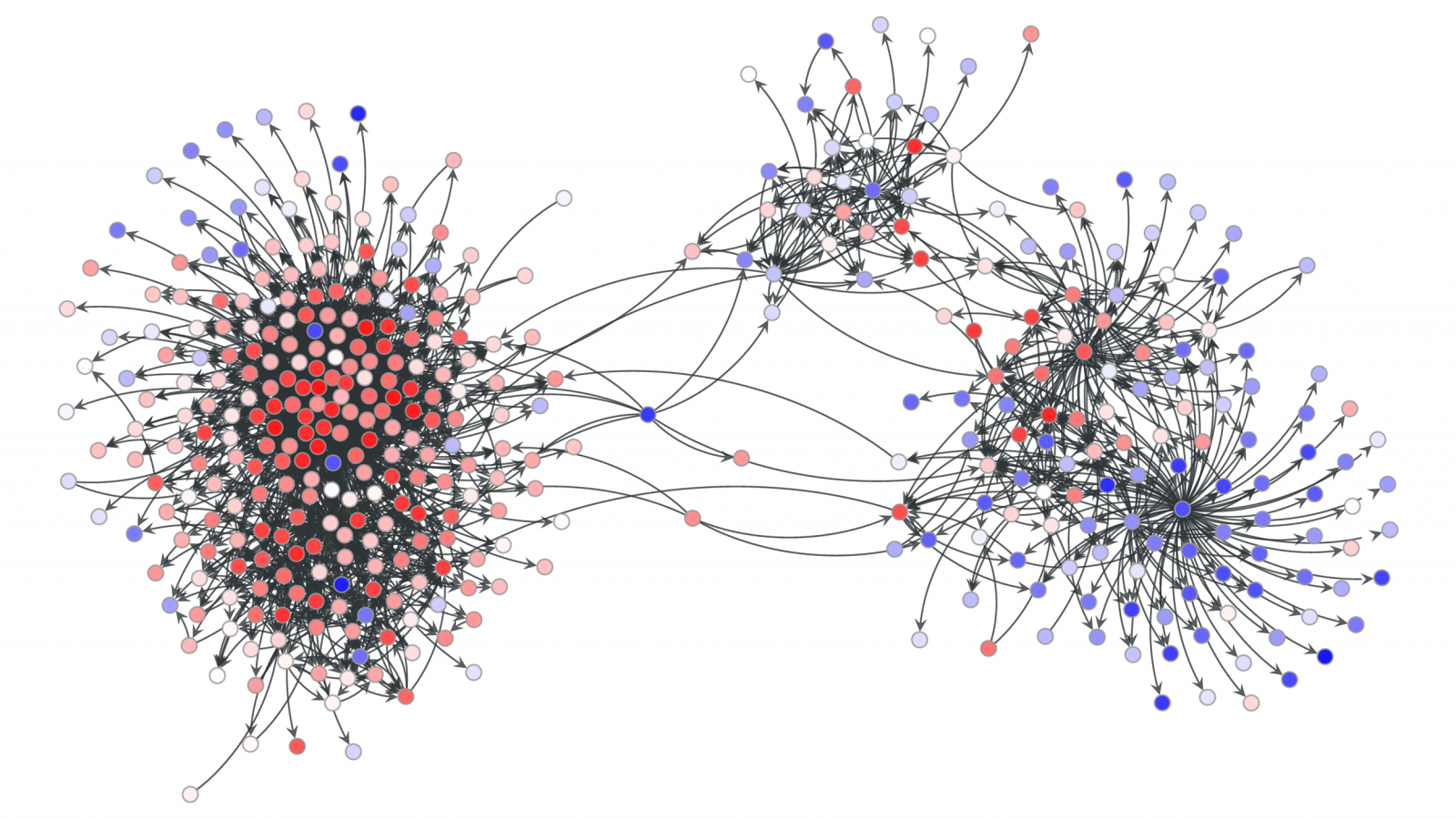 "This image illustrates a retweet network for the #MacronLeaks narrative during the 2017 French presidential election. Each circle represents a Twitter account, and arrows represent ""retweets."""